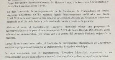 Acta firmada por la Mesa de Relaciones Laborales