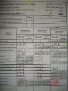 Borrador de certificado de escrutinio que corresponde a la mesa 111 de Rawson, en la cual Stefano cosechó 33 votos y Ortega 24.