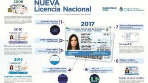 Informe de la oficina de Licencia de Conducir