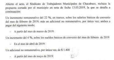 22/3/19- LA MESA DE RELACIONES LABORALES PASÓ A CUARTO INTERMEDIO
