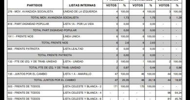 Escrutinio mesas extranjeros en Chacabuco.