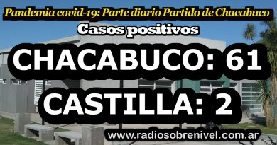 63 nuevos casos positivos de covid-19 en el Partido de Chacabuco